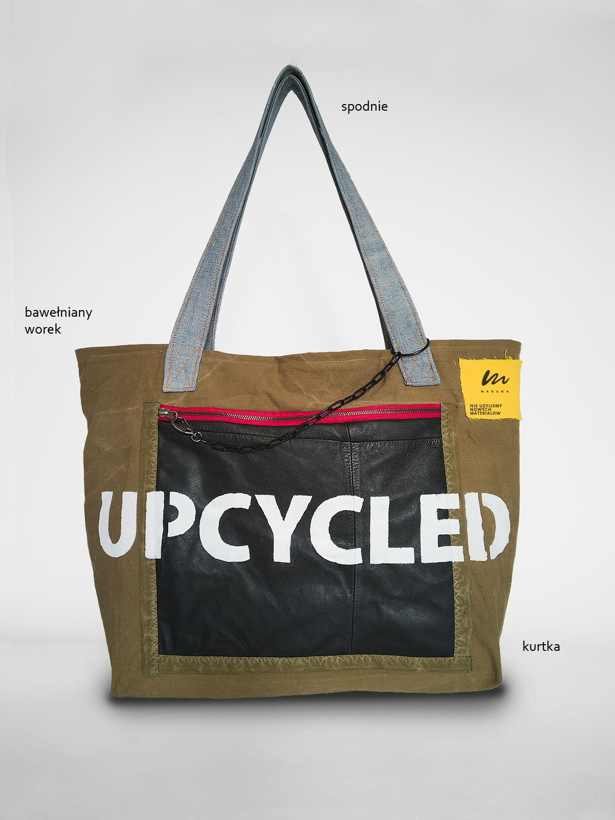 torba pocket upcycled